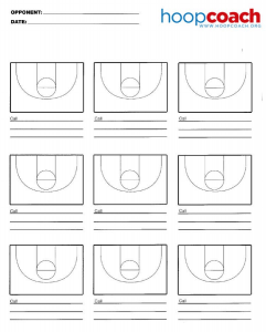 nine court basketball court diagram   hoop coachnine court basketball court diagram