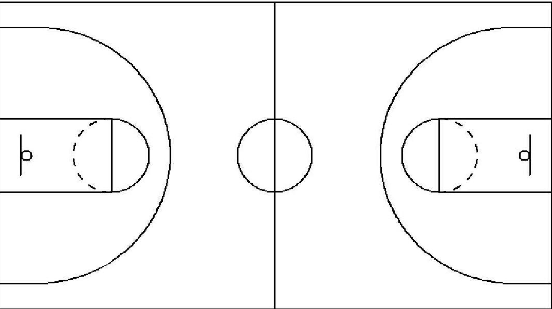 Basketball court dimensions hoop coach for Basketball court dimensions